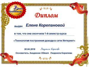 korepanova_diplom